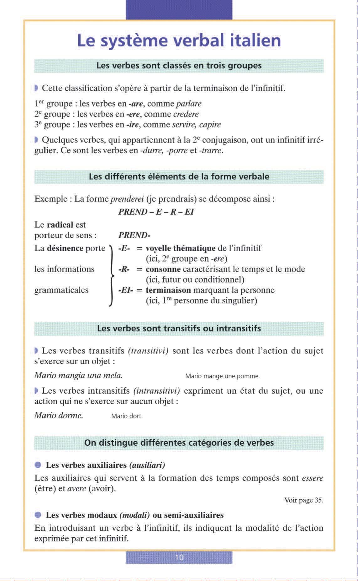 Amazon Fr Conjugaison Italien Robert Nathan Ferdeghini Marina Niggi Paola Livres