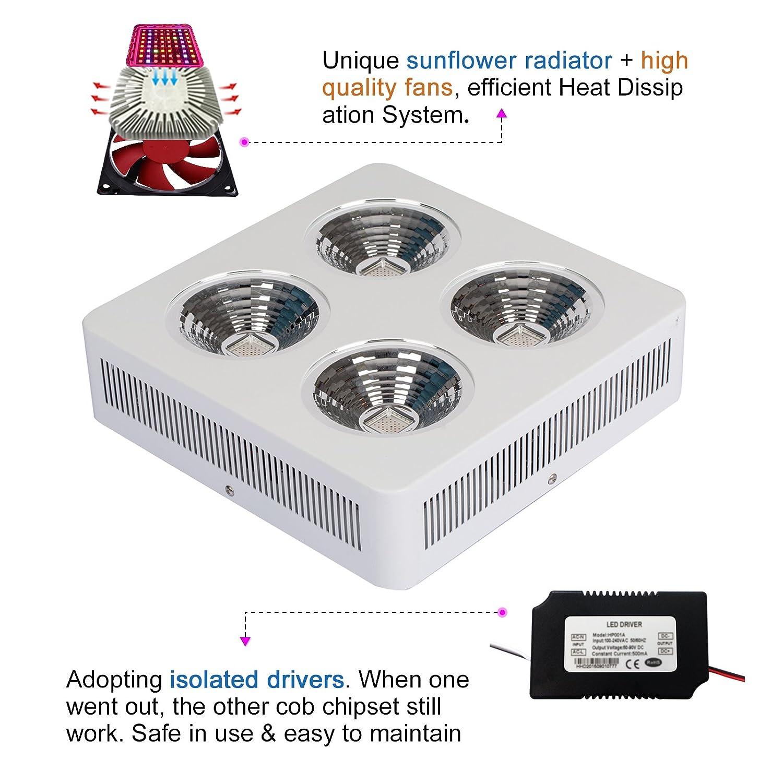 Roleadro 800W COB Led Grow Full Spectrum Led Cultivo Luces para Plantas Interior Crecimiento Con IR luz: Amazon.es: Iluminación