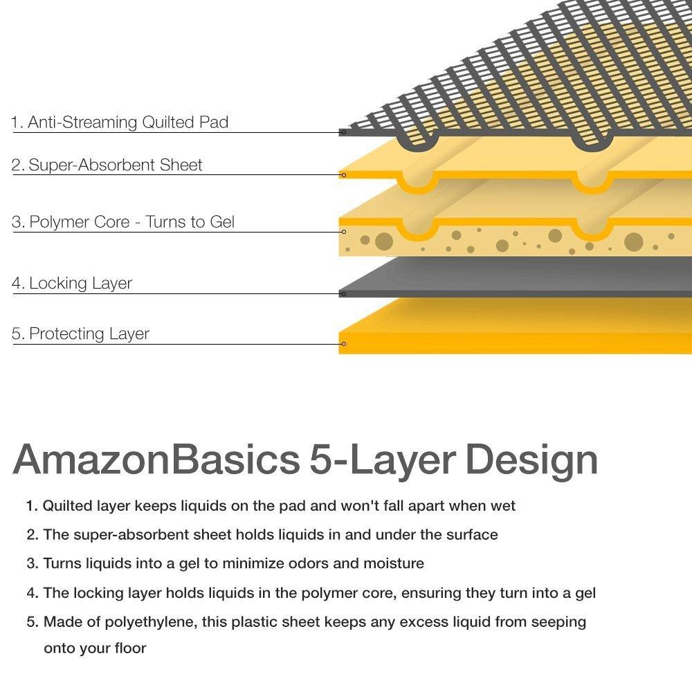 AmazonBasics Pet Training and Puppy Pads, Regular - 150 Count by AmazonBasics (Image #3)