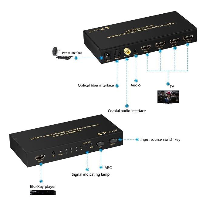 Portta Switcher HDMI con Toslink y Puerta Digital coaxial, Negro/Antracita: Amazon.es: Electrónica