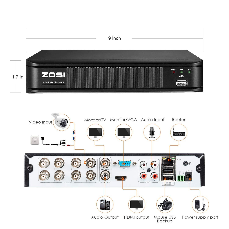 Amazon.com: ZOSI, sistema de seguridad de 8 canales 720 P ...