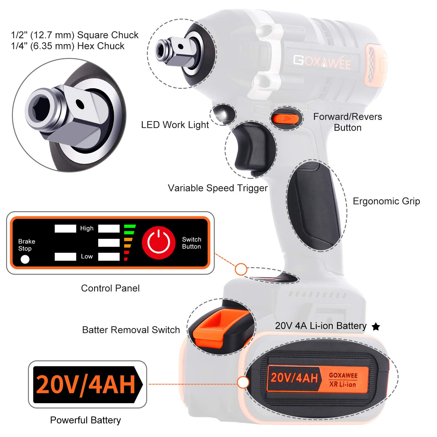 Cordless Impact Wrench 1 2 Inch – GOXAWEE 20V Electric Impact Driver 4Ah Battery, 300Nm, Brushless, 1 2 1 4 Inch Quick Chuck, 2-Speed, Tool Bag – High Torque Impact Kit for Home DIY Project