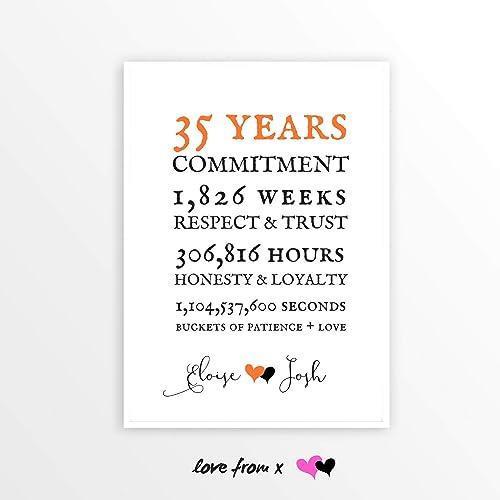 Amazon Custom Print Our Love Story 35th Jade Anniversary Gift