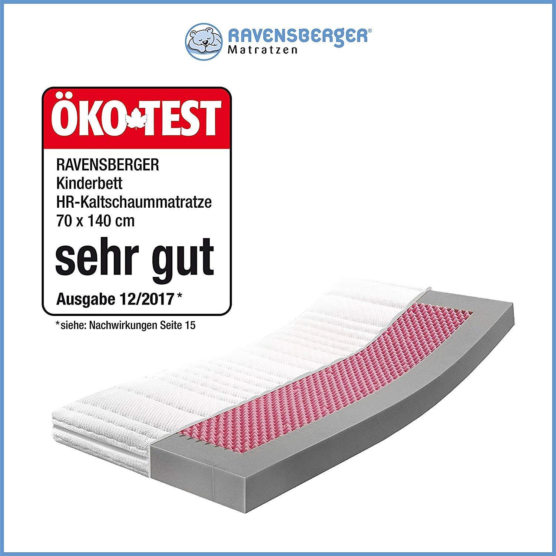 Die Kaltschaummatratze von Ravensberger hat auch bei ÖKO-Test sensationell abgeschnitten