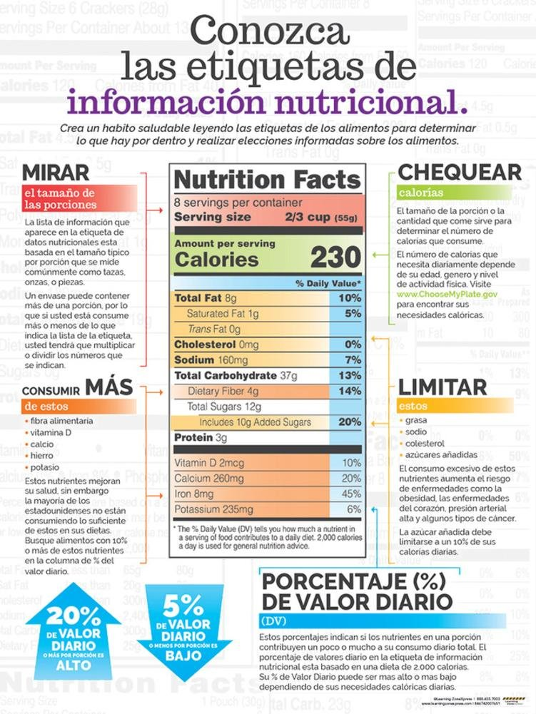 Amazon.com: Conozca Las Etiquetas De Informaction Nutricional Laminated Poster 18 x 24in: Posters & Prints