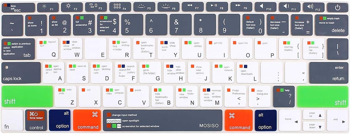 Teclado protector  para  MacBook Pro 13  A1708 A1534