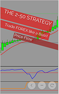 Simple forex scalping ea