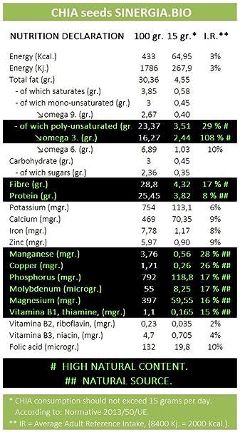 Semillas de chia SINERGIA.BIO. Pack de 6 X 150g=900g. 100% NATURAL, certificado ecológico y vegano.