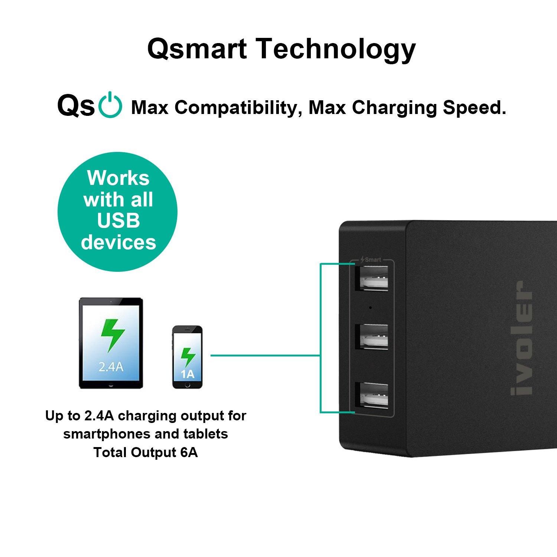iVoler Cargador USB de Pared (30W / 6A 3 Puertos),con Una Corriente Máxima De 2,4A por Cada Puerto,Cargador de Red con Tecnología Qsmart para iPhone,Samsung ...