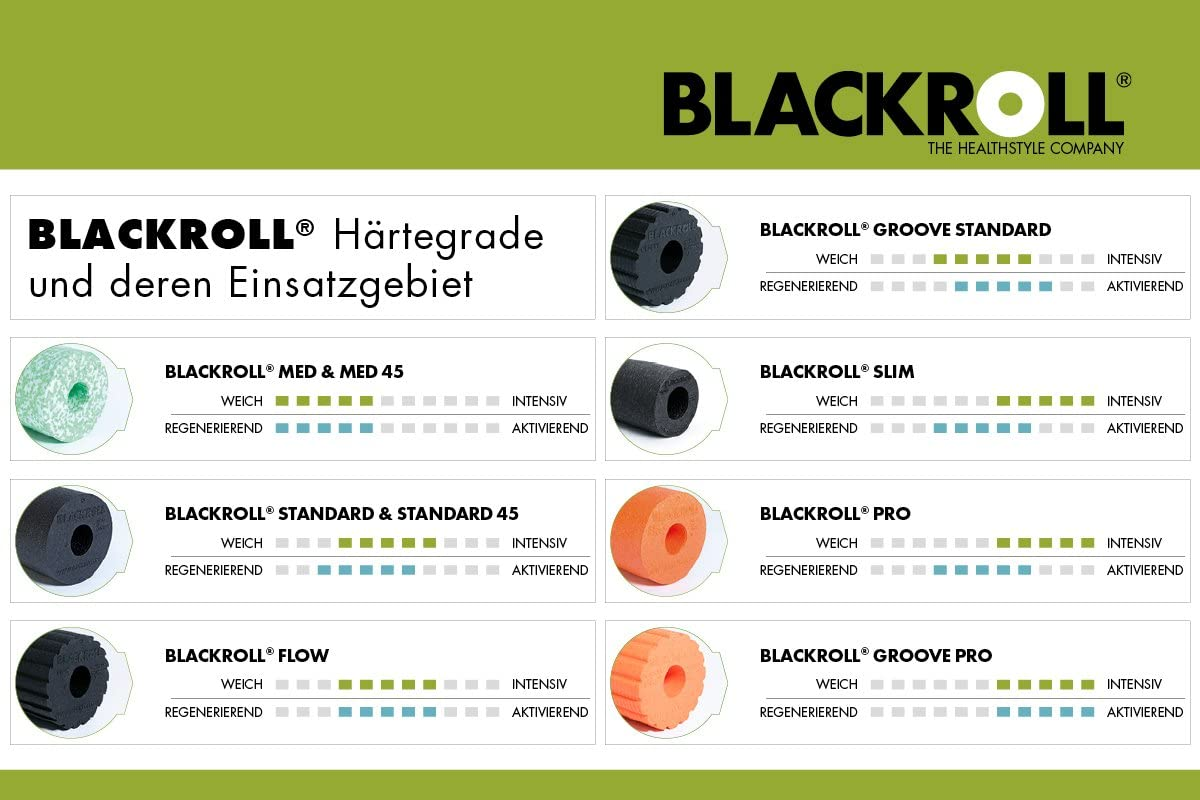 BALL//MINI Set Starter Box Fascia Tool Set BALL Set Office Box Self-massage products for the fascia in different variations DUOBALL Set The Original Blackroll Set