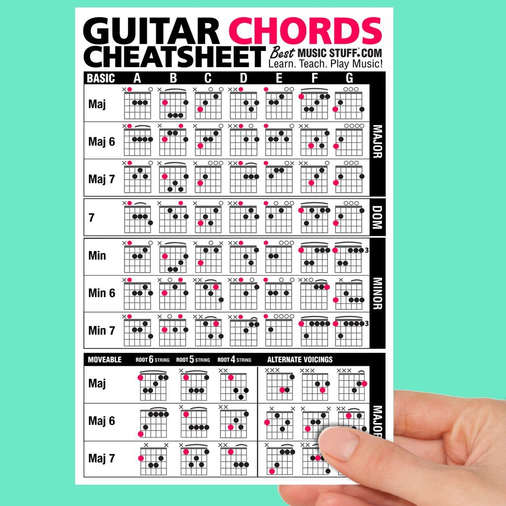 Guitar Chords Cheatsheet Laminated Pocket Reference • Best Music Stuff (SMALL - 4-in x 6-in)
