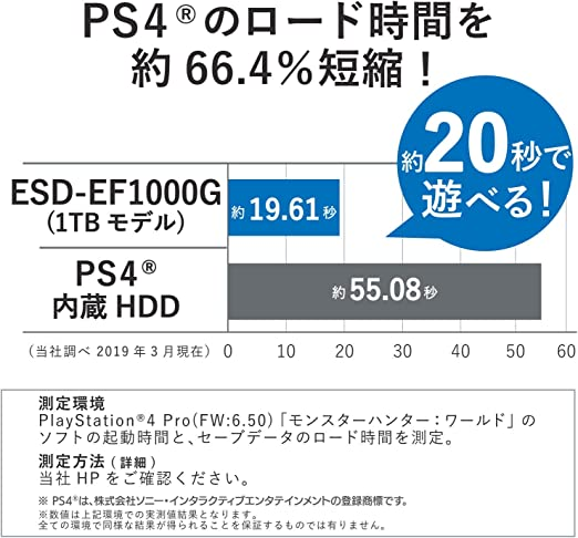 ELECOM Portable SSD 1TB USB3.2 corresponding TLC Equipped with Type-C /& Type-A Cable Included PS4 Tested Black ESD-EF1000GBK Gen1