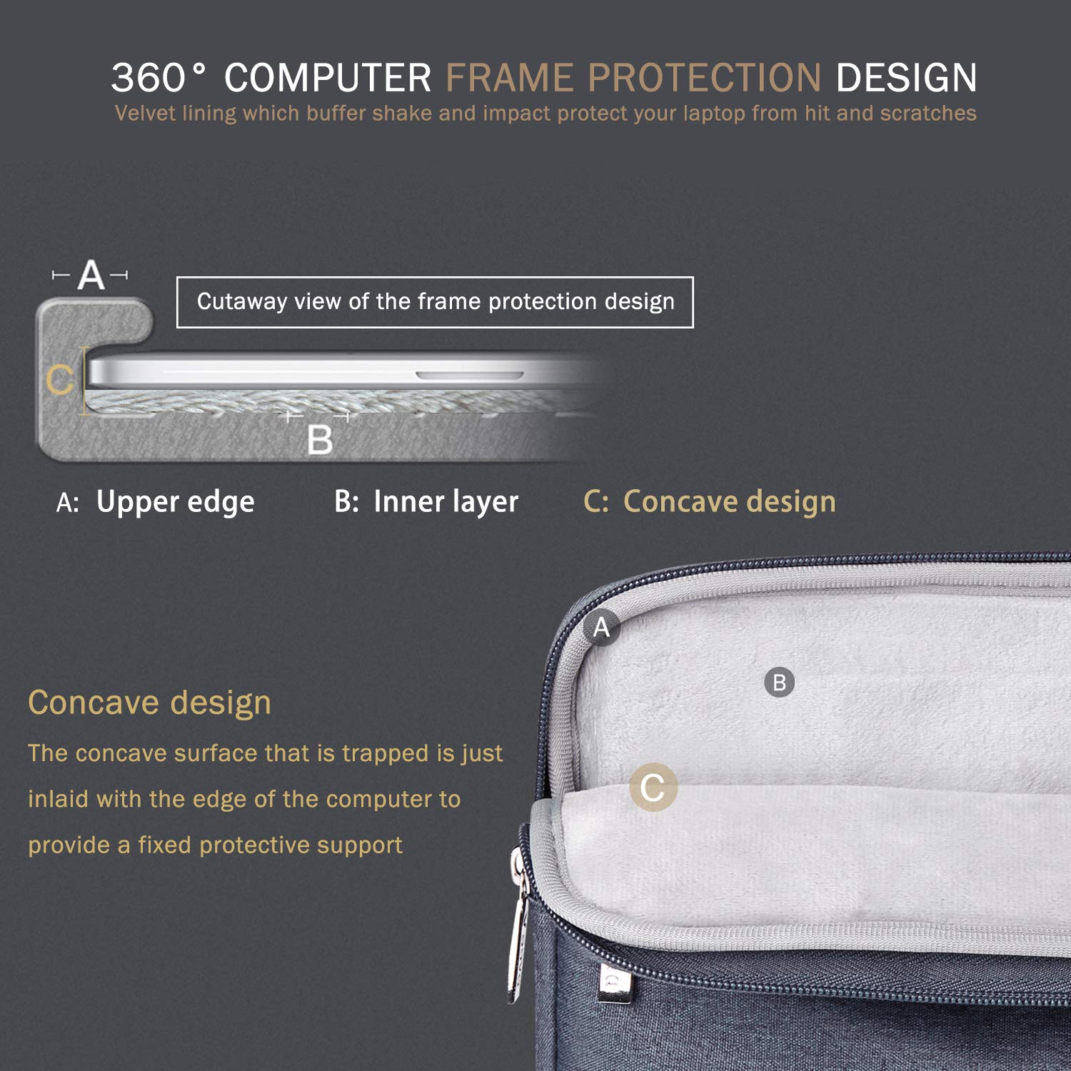 ASUS Hp with Pocket Acer Black Surface Book 2 15 Voova 15.6 14 15 Inch Laptop Sleeve Case with Handle Waterproof Protective Cover Bag Compatible with MacBook Pro 15.4
