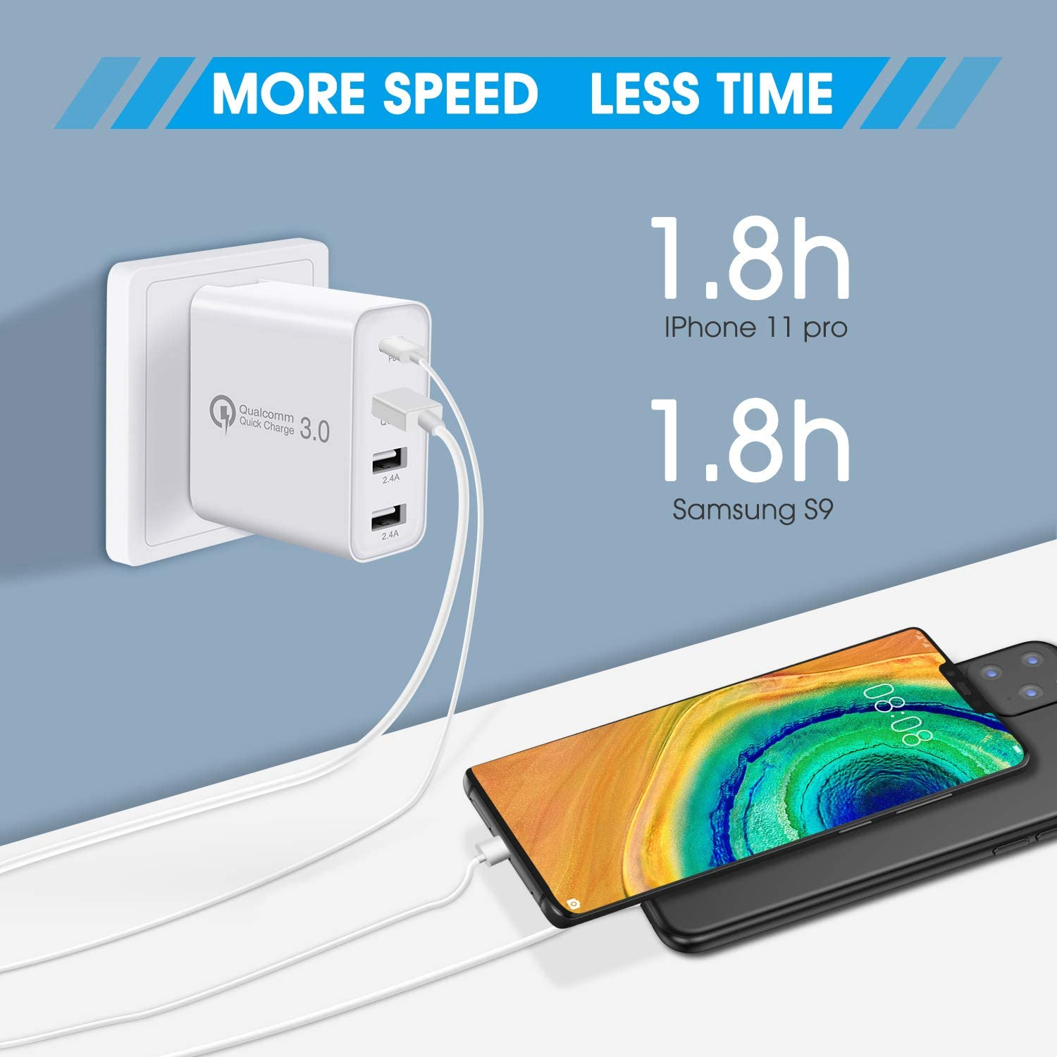 Multi Port USB-C Travel Adapter for Samsung Galaxy S10//S9//S8//Plus,iPhone Xs//Max//XR USB C Charger GOOJODOQ 48W 4 Ports Fast Charging PD Wall Chargers with Quick Charge 3.0