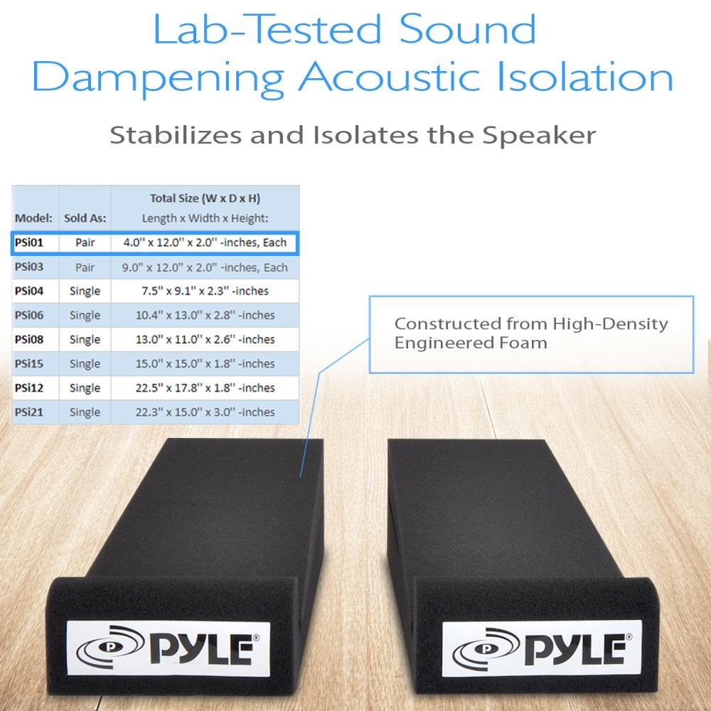 Pyle Audio 4 X 12 Acoustic Sound Isolation Dampening Details About Channel Car Amplifier Wiring Kit8quot Speakerspyle Recoil Stabilizer Pack Of 2 Gray Psi01 Charcoal 40 120 Musical Instruments