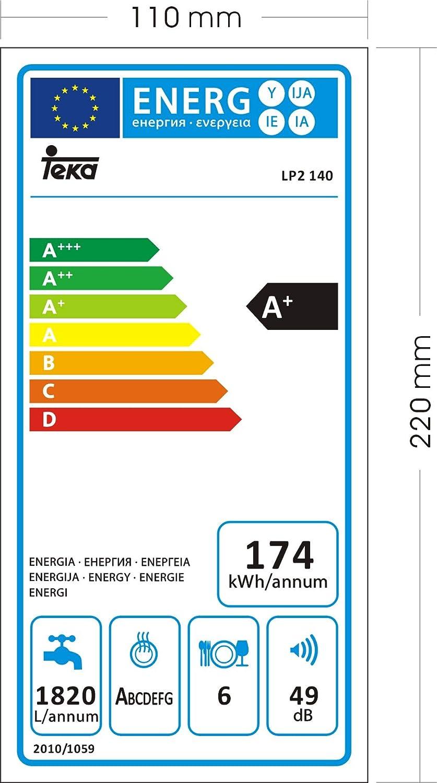 Teka | Lavavajillas Compacto | 45 cm de Ancho | 6 Programas de lavado | 6 Temperaturas | Acabado en Blanco: 224.15: Amazon.es: Grandes electrodomésticos