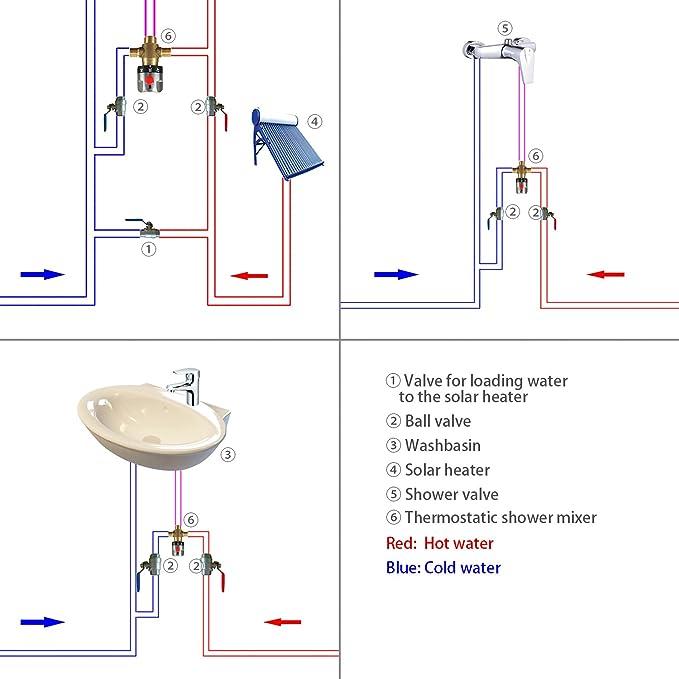 laton cobre mezclar agua fria caliente para grifo mezclador ...