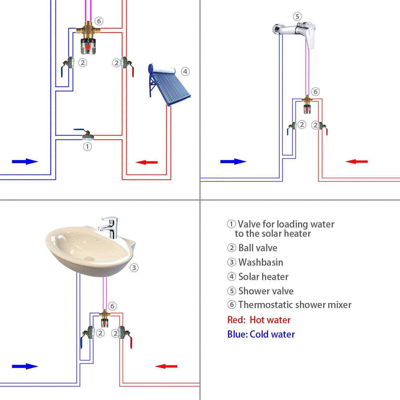 cobre mezclar agua fria caliente para grifo mezclador termostatico valvula de ducha calentador de agua solar: Amazon.es: Bricolaje y herramientas