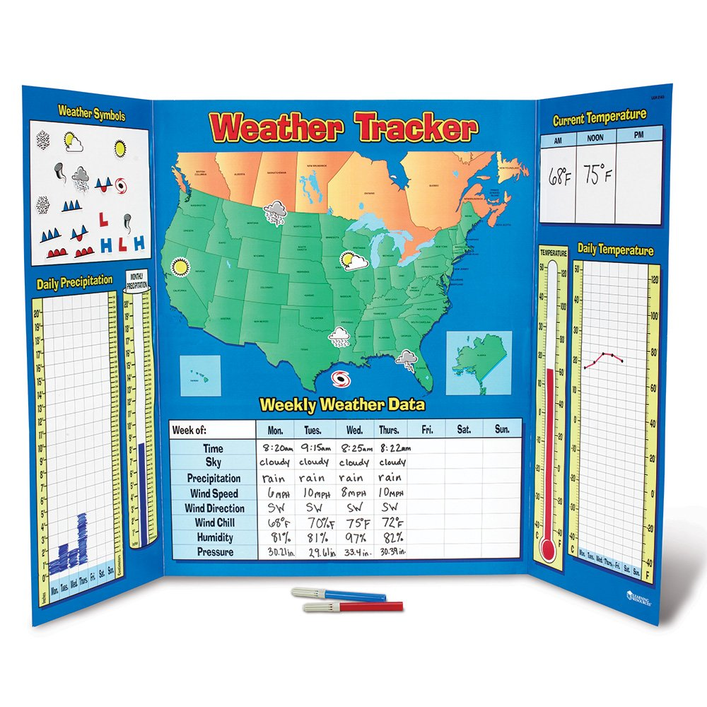 weather tracker bulletin board write on wipe off dry erase