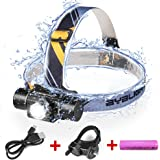 Headlamp Flashlight USB Rechargeable , BYB Super Bright 500 Lumen Headlight, 80 Hours of Constant Light on a Single Charge, IPX 6 Waterproof Unibody with Battery, Can be used as Bike Light(GTX)