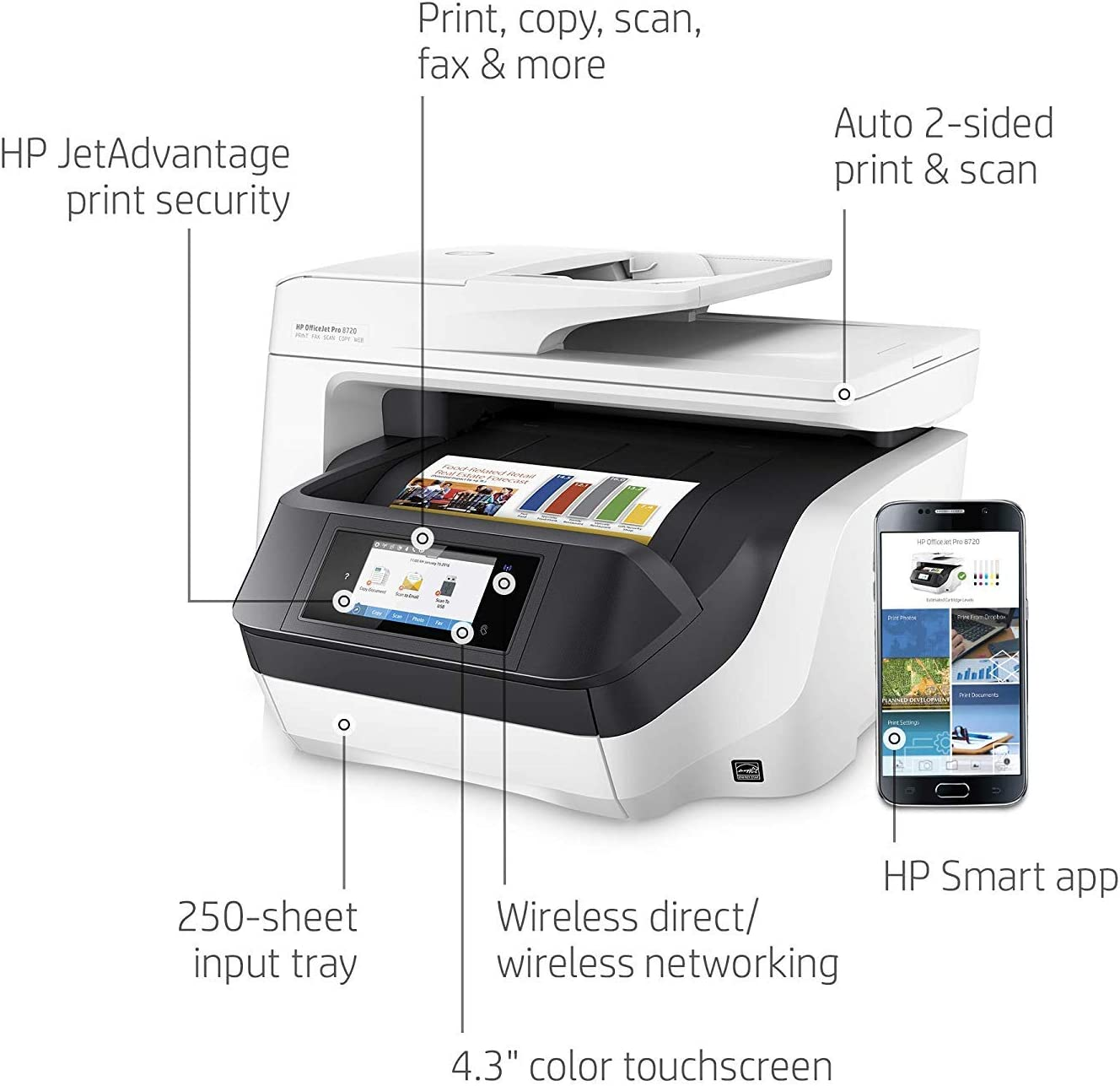 Amazon.com: Impresora de fotos HP Officejet Pro 8720  ...