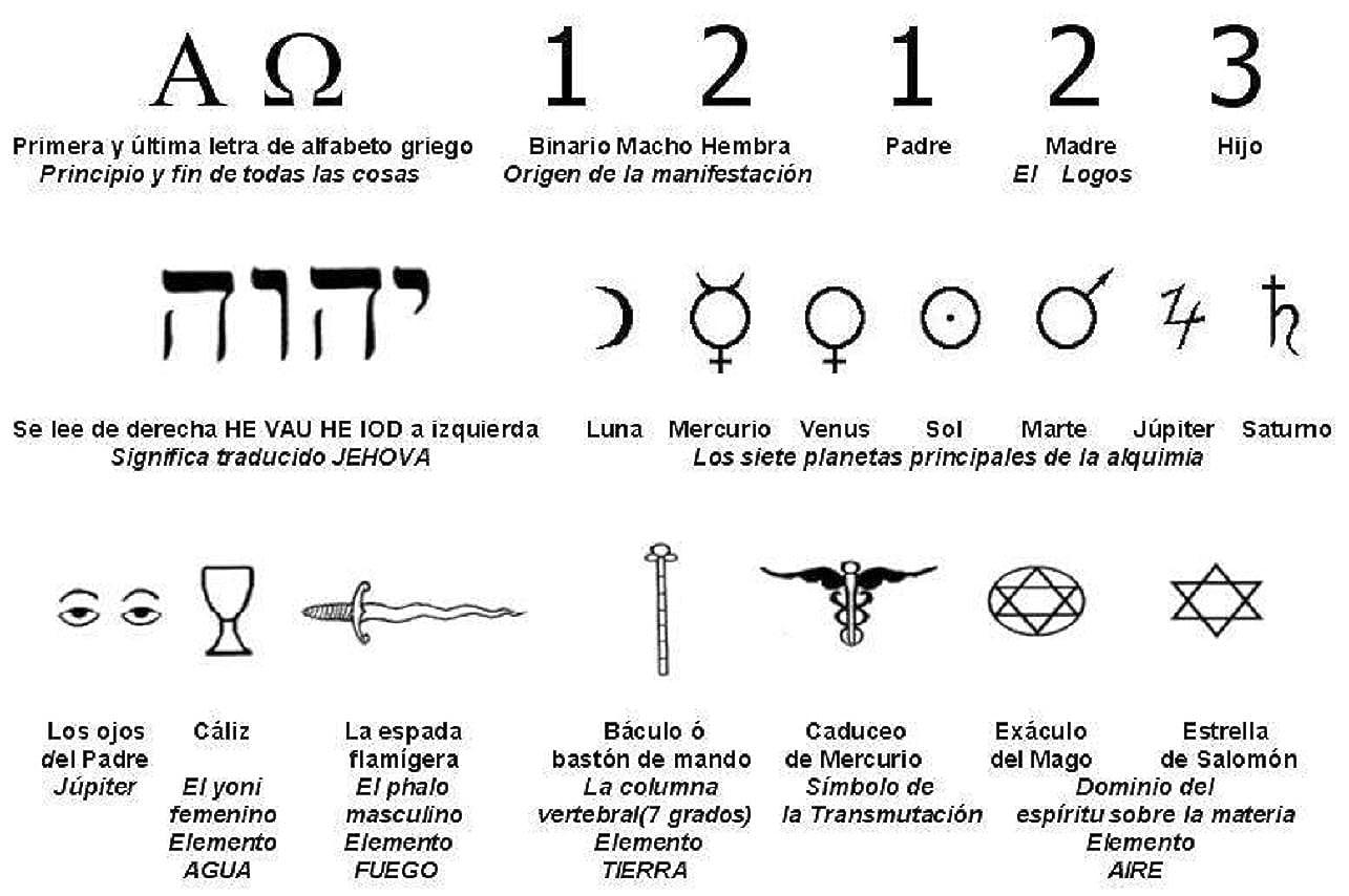 Di/ámetro 2.40 cm.Amuleto Colgante Tetragramat/ón medalla en plata 925