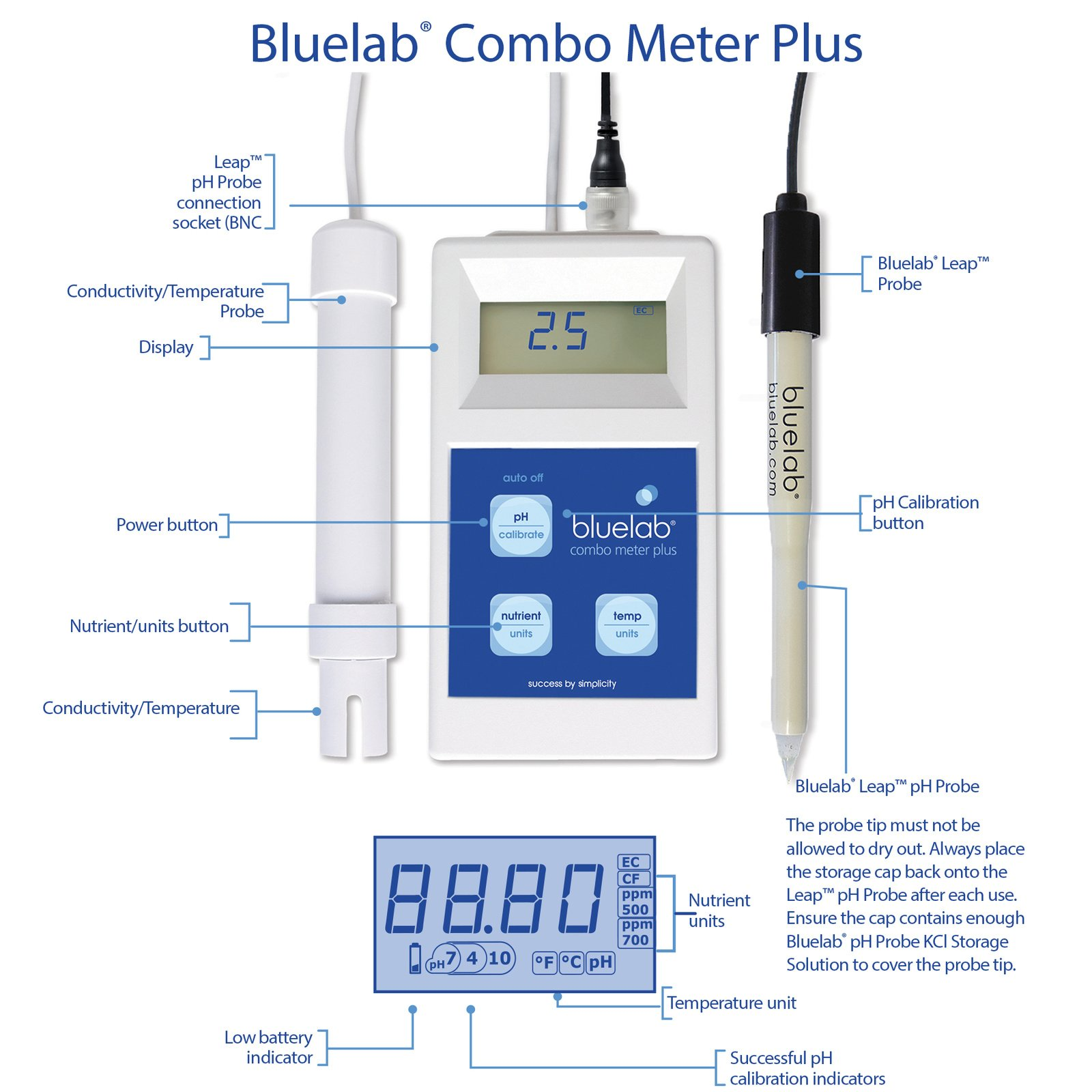 Bluelab Combo Meter Plus - Handheld Digital Hydroponic Nutrient and pH Meter for Measuring pH Levels, Conductivity & Temperature in Soil & Plants - Accurate pH Measurements - Bonus Carry Case Included by Bluelab (Image #2)