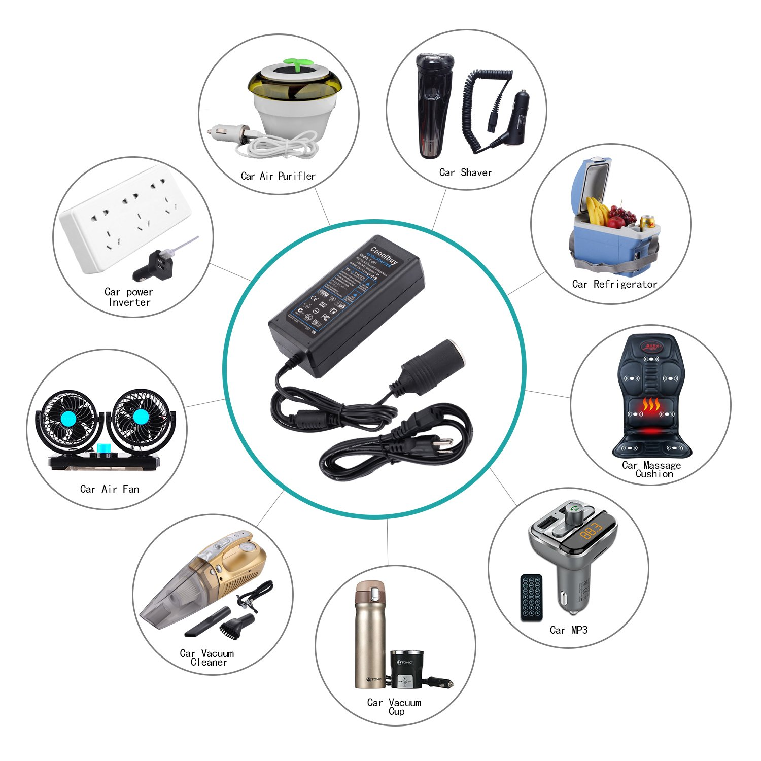 AC to DC Converter, Cooolbuy 8.5A 102W 110-220V to 12V Car Cigarette Lighter Socket AC/DC Power Supply Charging Adapter by Cooolbuy (Image #5)