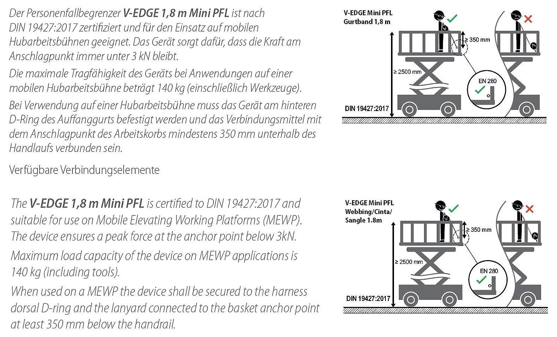 MSA 63161-00AEU V-Edge - Minilimitador de caída de Peras ...