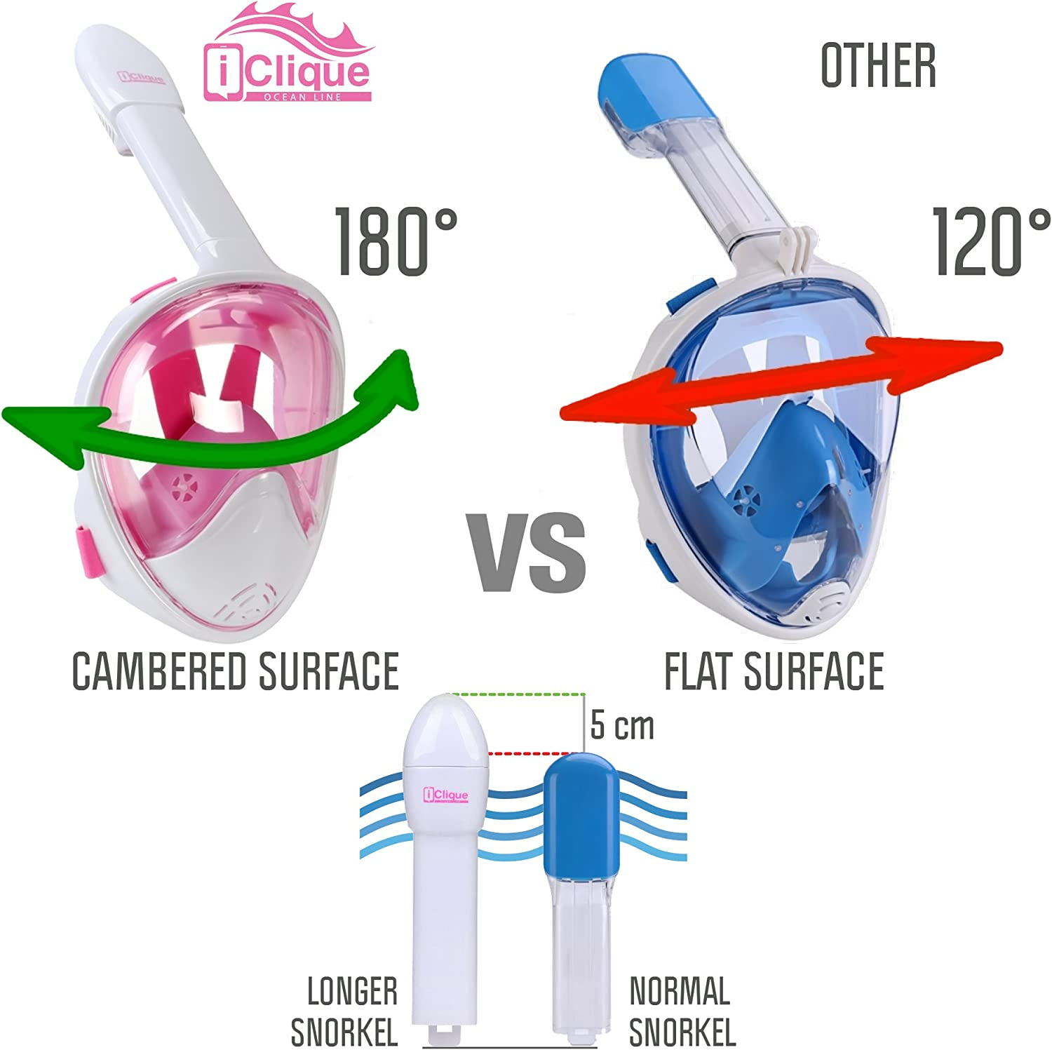Iclique Full Face Snorkel Mask Tubeless Anti Fog Anti Leak Equipment For Adults Kids 180 Panoramic Viewing Free Swimming Waterproof Case For Phone Gopro Adapter Pink S M