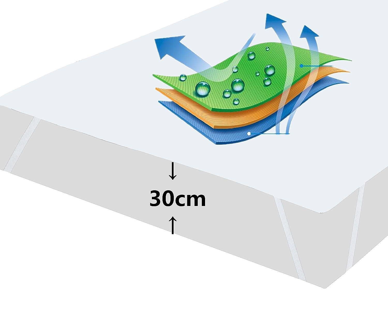 Matratzenschoner Matratzenauflage Wasserdicht Atmungsaktive Baumwolle Wasserundurchlässige Matratzenschutz Kopfkissenschoner Matratzenmolton in Verschiedenen Größen 90 × 200 cm, Original OEKO-TEX® Original OEKO-TEX® KS-JRX