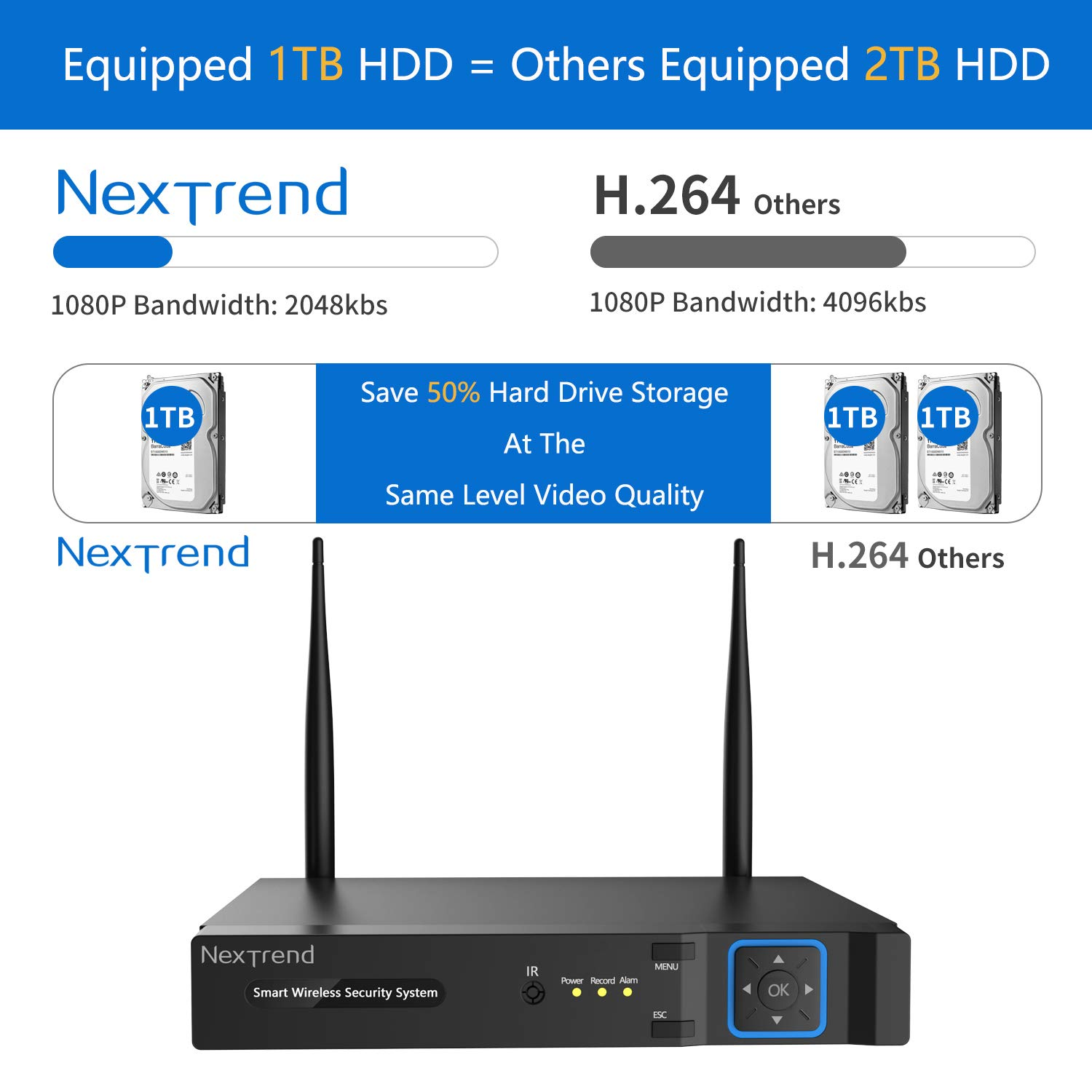 No Hard Drive NexTrend 8CH Wireless Security Camera System Security Camera System Wireless 1080P Full HD 4Pcs 1080P Outdoor Security Cameras Clear Night Vision for Home Security System COOLBUY100 NTUS-W8410-XM-H5