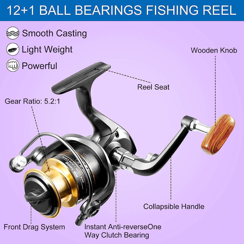fishing rod kit