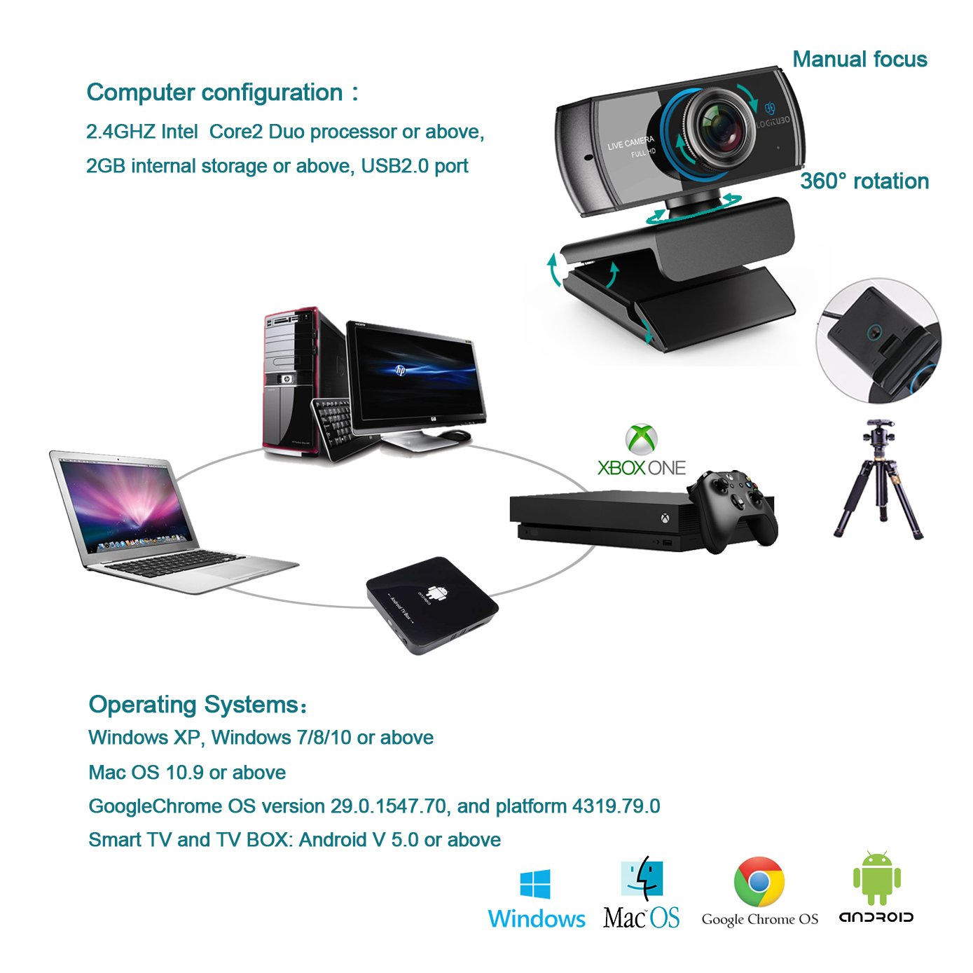 LOGITUBO C920 Webcam for Xbox Streaming HD 1080P Web Cam With Mic ...