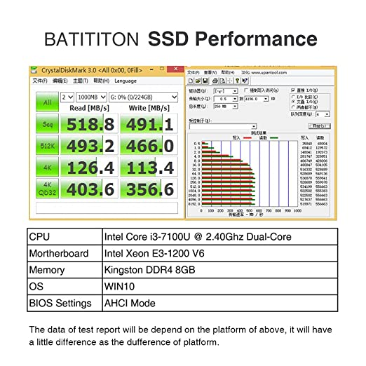 BAITITON 2.5 Pulgadas SATA III Disco Duro sólido Interno de Estado ...
