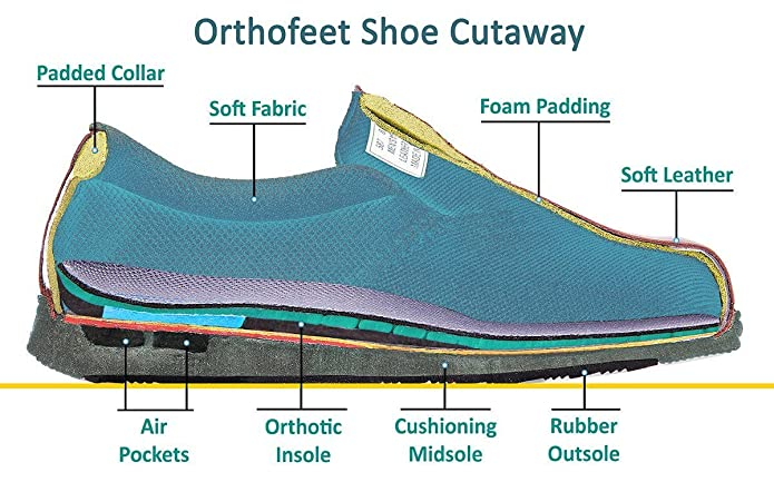 3190f0eb1e Amazon.com | Orthofeet Proven Pain Relief Plantar Fasciitis Orthopedic  Comfortable Diabetic Flat Feet Lincoln Center Mens Loafers | Loafers &  Slip-Ons