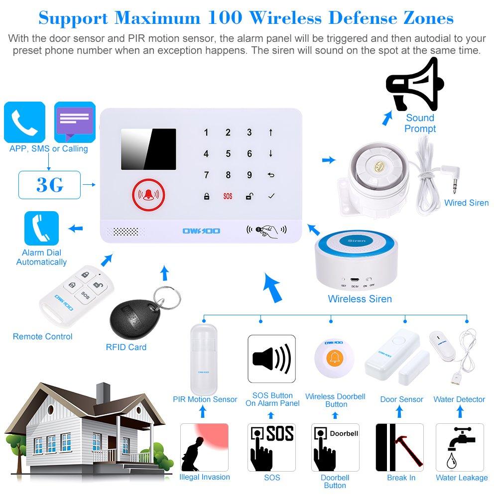 OWSOO Sistema de Alarma 3G SMS 433MHz Wireless Auto-dial Timbre Intercom Pantalla LCD Sensor de Agua Puerta con Sirena Inalámbrico y Cableado App Móvil ...