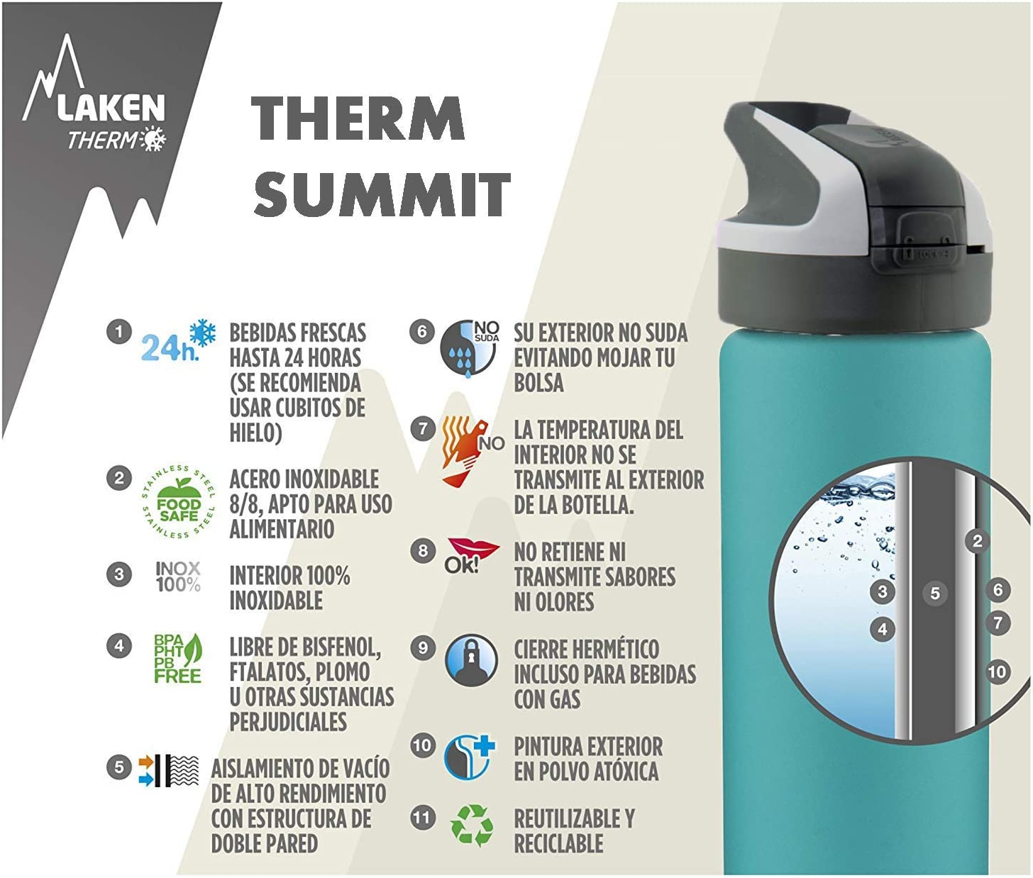 Laken Unisex Adults Thermal with Summit Closure 0.5 L Thermal Bottle