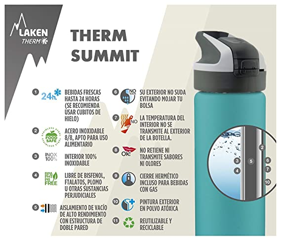 Amazon.com : Laken Thermo Summit Stainless Steel Insulated ...