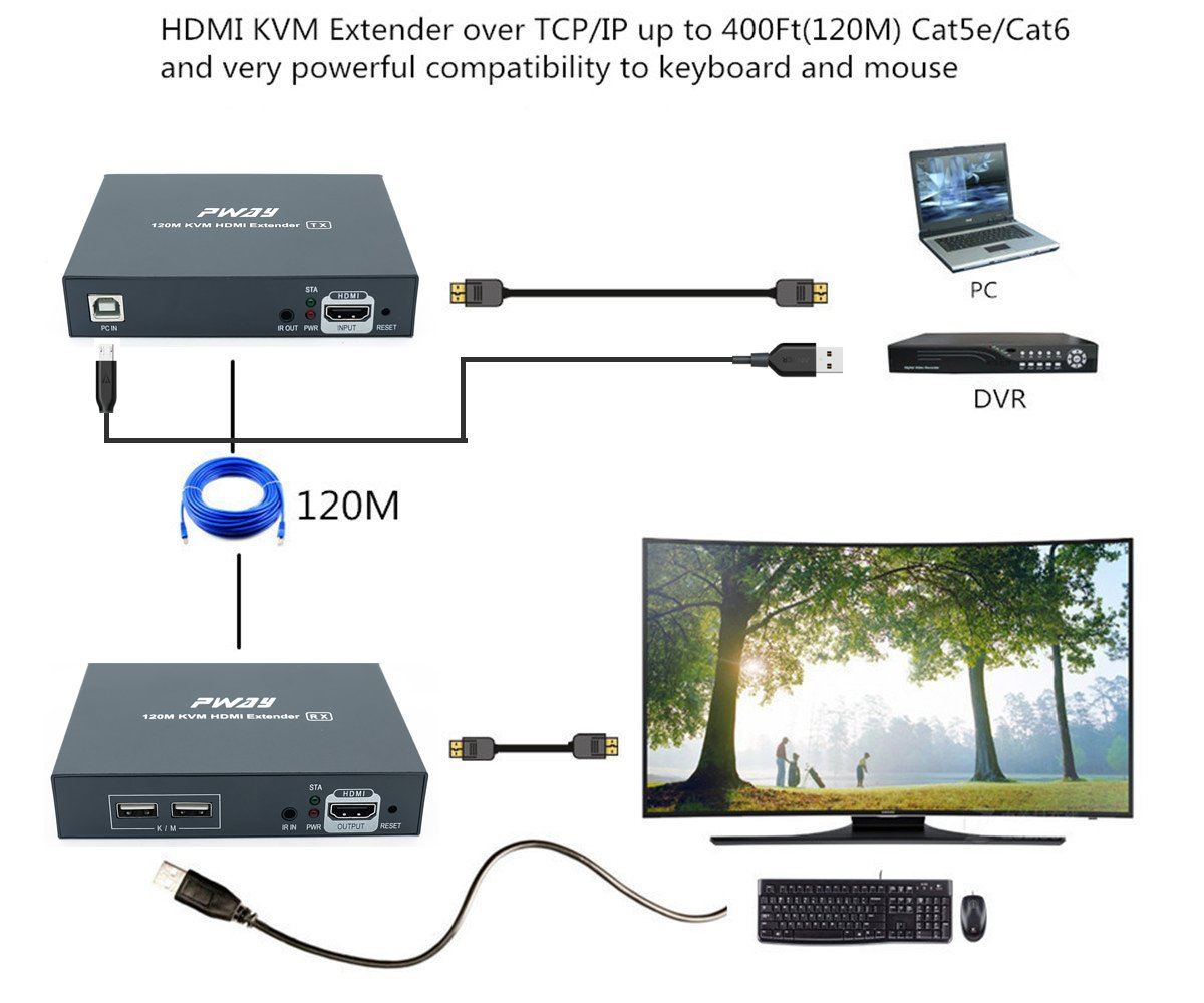 Pway Pw Dt103kvm P Hdmi Kvm Extender Over Tcp Ip Up To Wiring On Cable Systems Cat5 Cat5e Cat6 Cat6e Cat7 What Earth 400ft 120m Support Hd 1080p Usb Keyboard Mouse Ethernet Ir Network