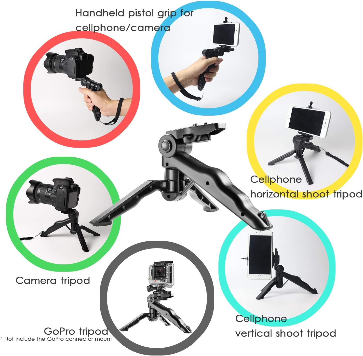 Ezavan Mini Tripod Handheld Grip for Cell Phone and Camera Selfies//Vlogging//Recording Portable Adjustable Cell Phone Desktop Tripod Camera GoPro Stand Holder with Wireless Remote and Universal Clip