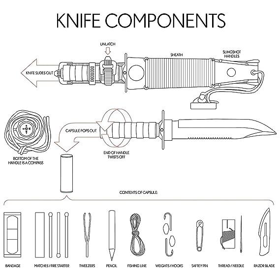 Amazon Maxam Skjsk Survival Knife Home Improvement