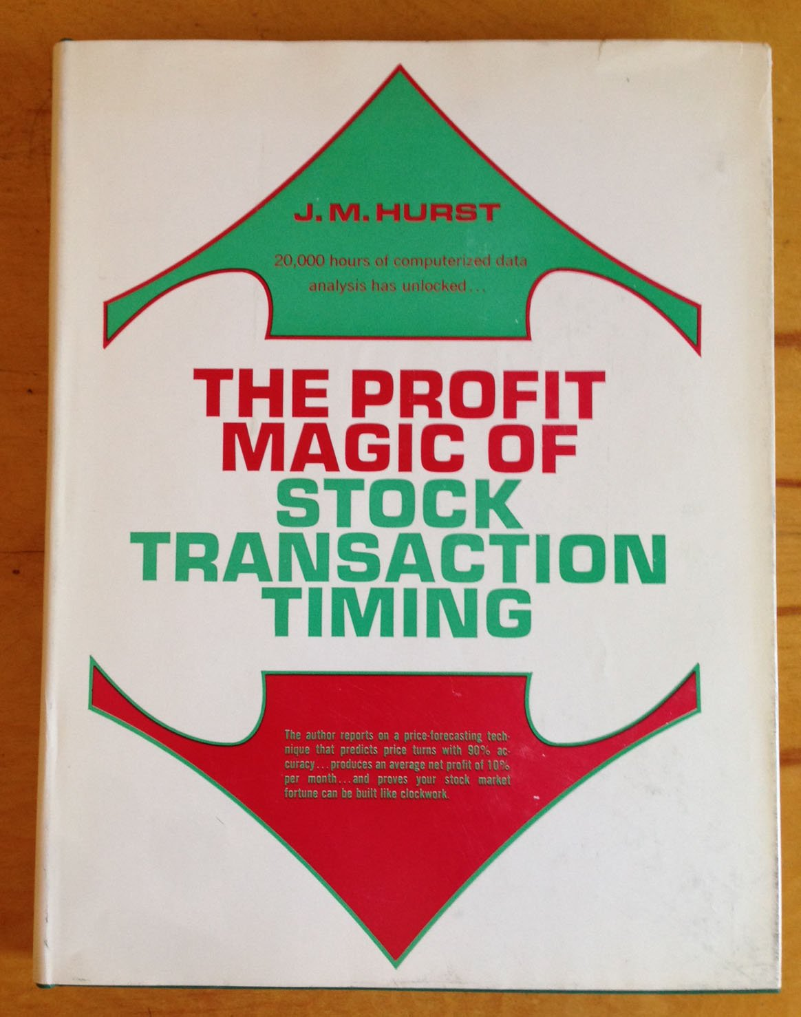 The profit magic of stock transaction timing