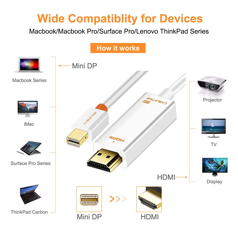 Mini Displayport to HDMI 1080P Thunderbolt to HDMI Compatible CABLETIME Mini DP to HDMI Adapter for MacBook Pro,MacBook Air Mac Mini 6 Feet//2m, Black iMac