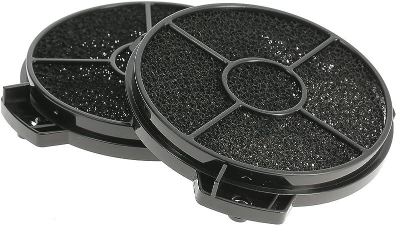 2 x Campana filtro de carbón redondo Ventilación Extractor Filtros compatible con designair Fuegos: Amazon.es: Hogar