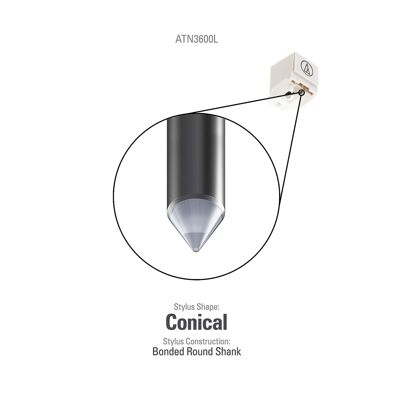 Audio-Technica AT-PL50 Negro - Tocadiscos (Corriente alterna, 3 W, Negro, 2,4 kg, 360 x 97 x 357 mm)