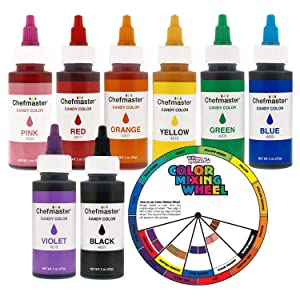U.S. Cake Supply 2-ounce Liquid Candy Food Color 8 Bottle Kit with Mixing Wheel