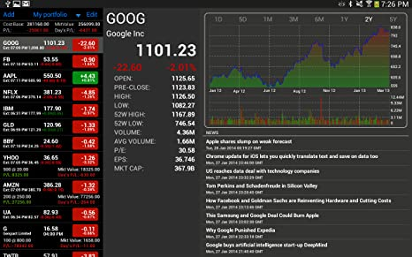 best free stock tracking app for iphone
