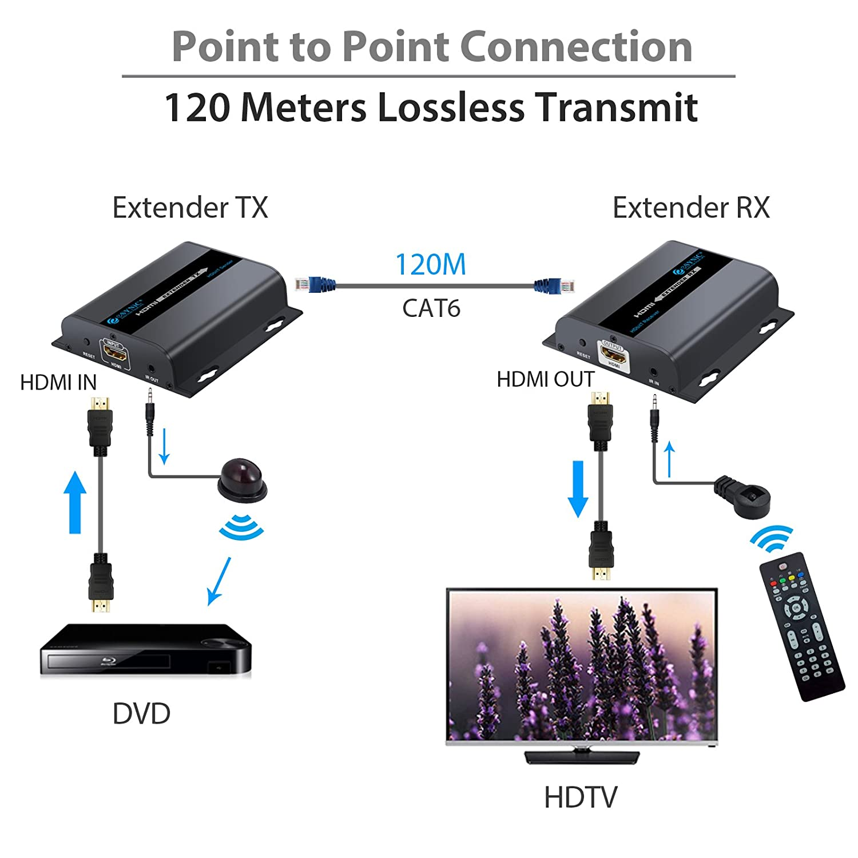 Hdmi Extender 1080p 120m Hdbitt Ethernet Network Hdmisuperextendercat6wiringdiagramjpg Electronics