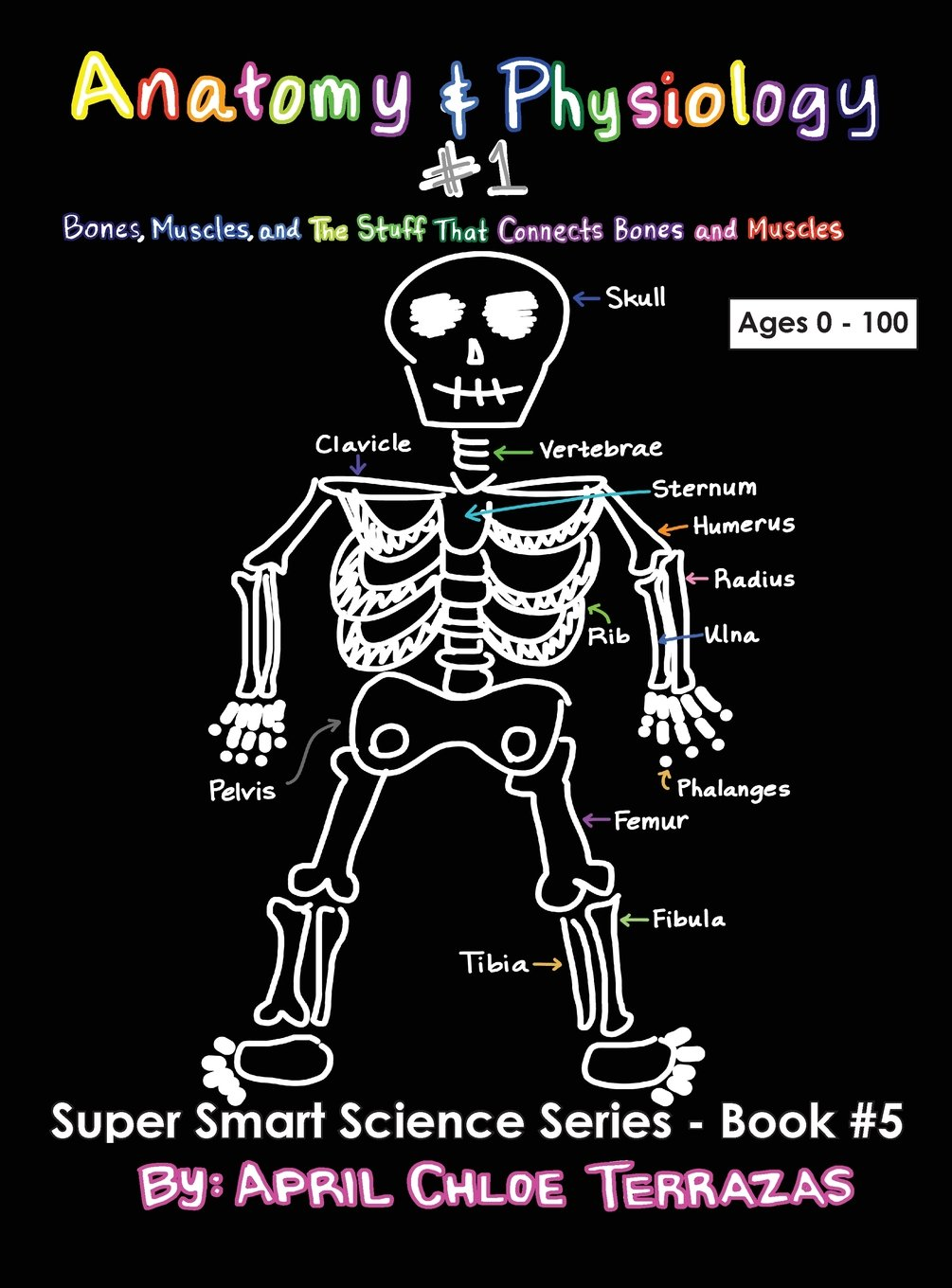 Anatomy & Physiology, Part 1: Bones, Muscles, and the Stuff That ...